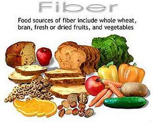 fiber-diet-jgp